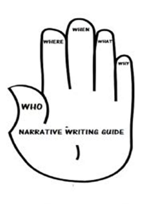 Literacy Narrative Essay Example for Free